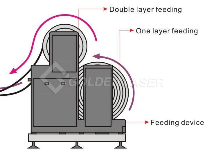 Double feed device
