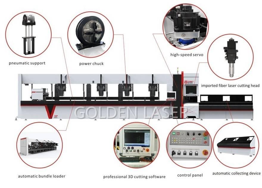 Fiber CNC Laser Tube Cutting Machine Diagram
