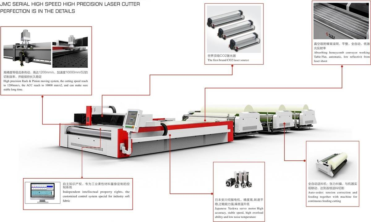 JMC SERIES HIGH SPEED HIGH PRECISION LASER CUTTER