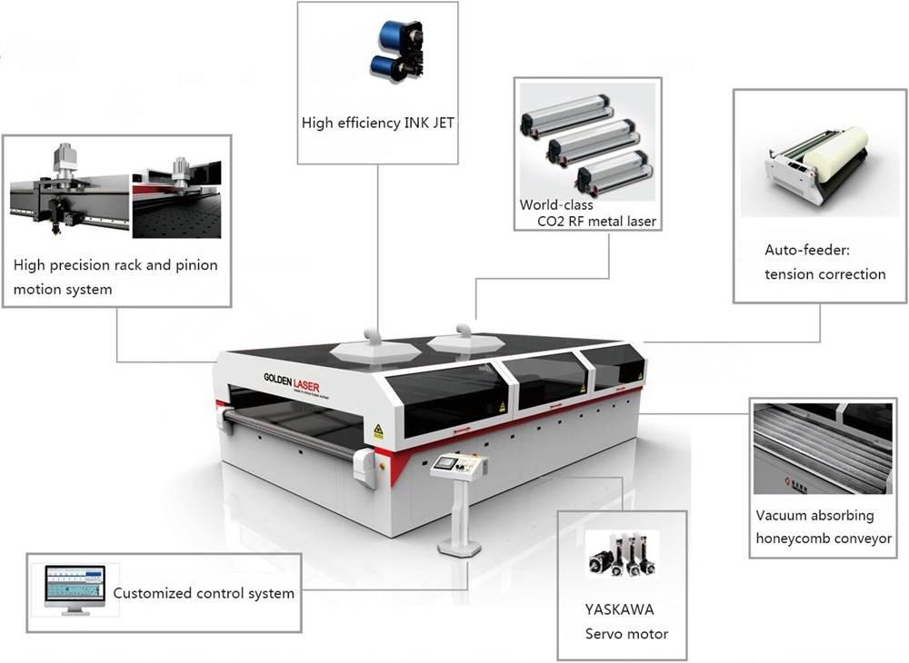 JMC co2 laser cutting machine in details