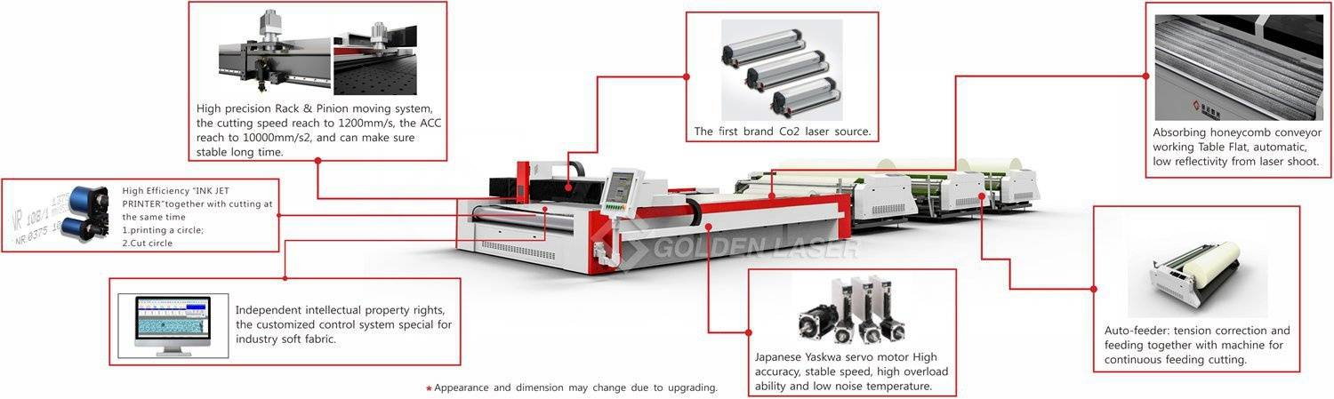JMC laser cutting system with multilayer auto feeder in details
