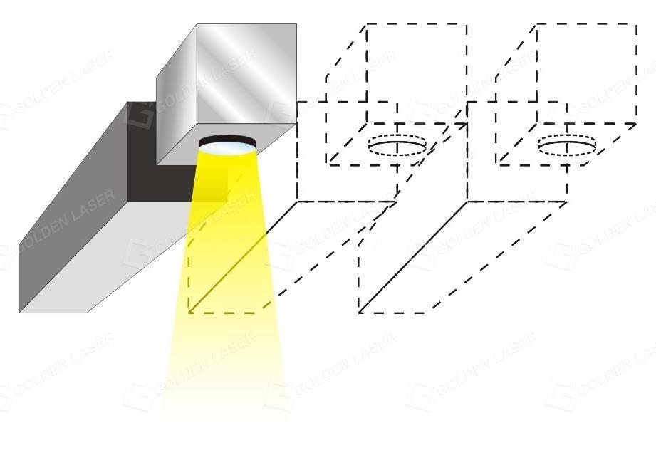 Multi-head galvanometer scanner schematic diagram