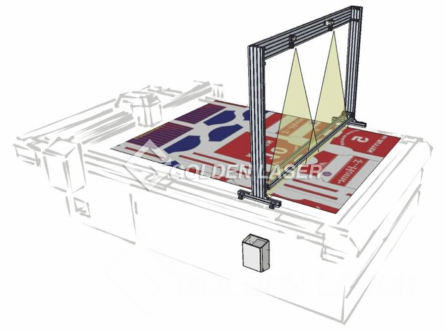 Sublimated Stretch Fabric Vision Laser Cutting Machine Diagram