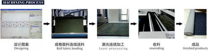 denim laser engraving machine process
