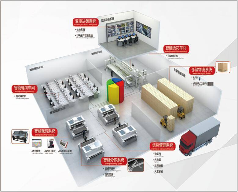 Meet us at 2018 Guangzhou International Shoes Material Machinery Leather Fair to see how the footwear industry to be changed by laser technology