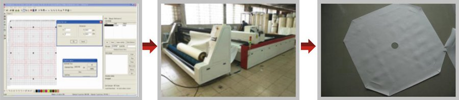 laser processing flow