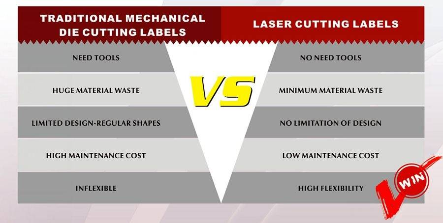 machanical die cutting VS laser cutting labels
